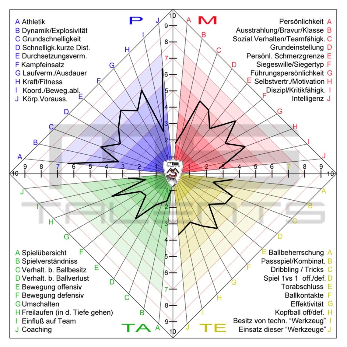 Diagramm-1_allgemein