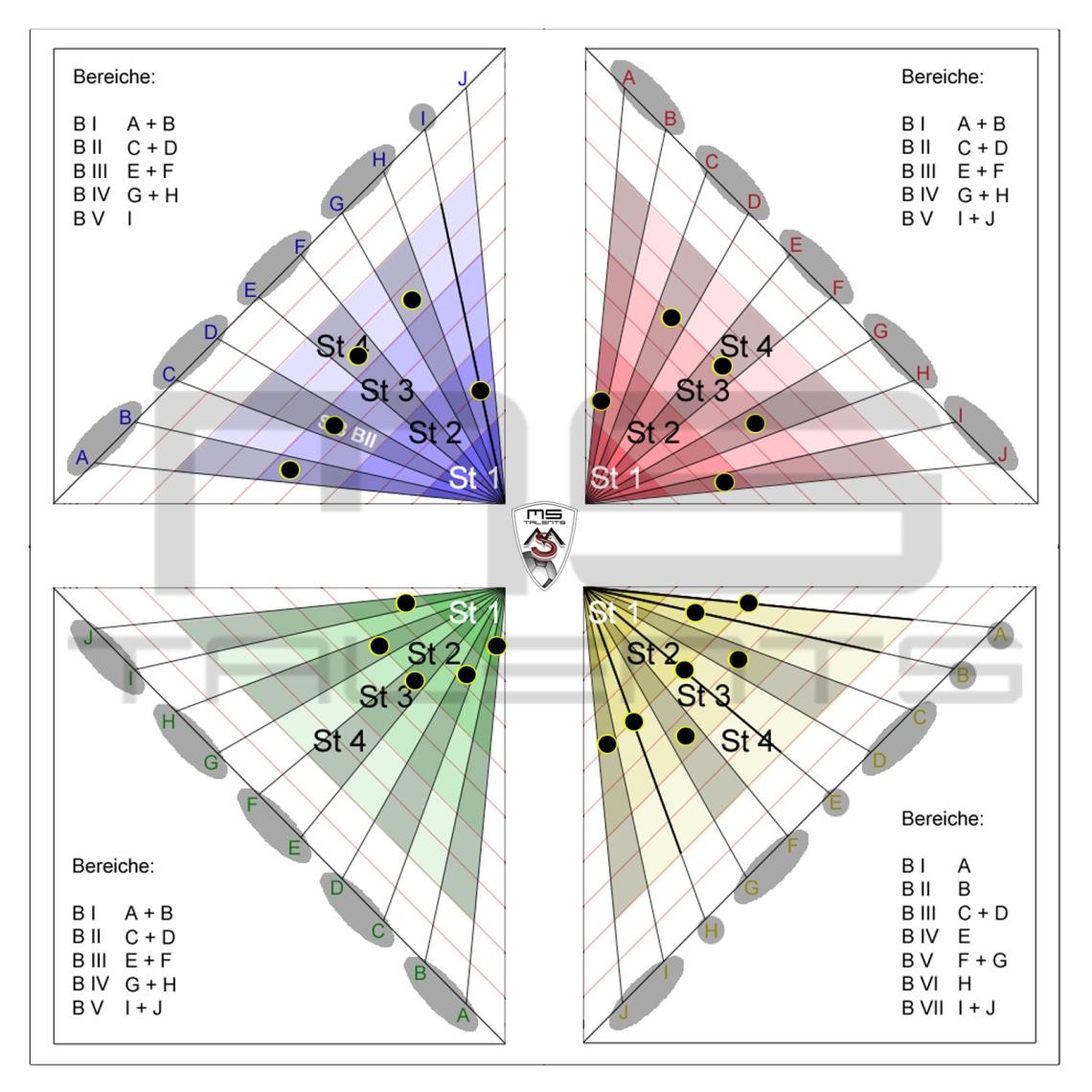 Diagramm-2_auswertung